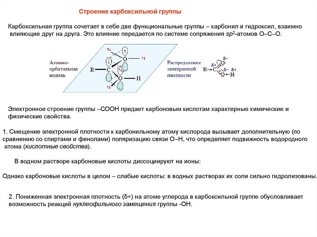 Цис и транс изомерия может быть в формуле с17н33соон