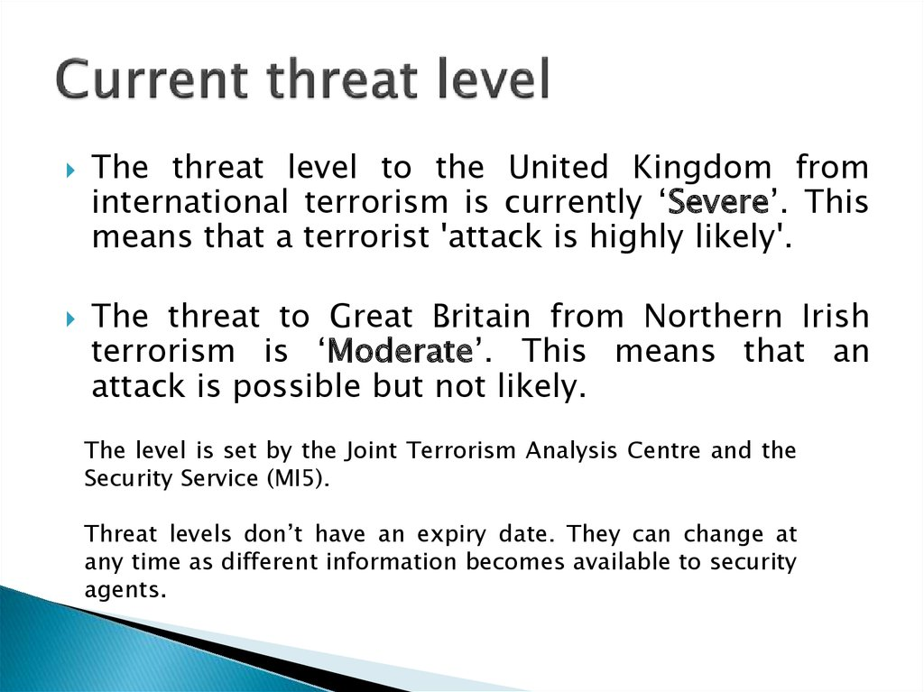 Current threat level