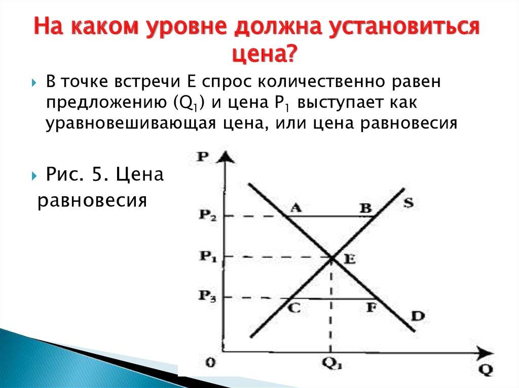 fa hayek as a political economist economic analysis and