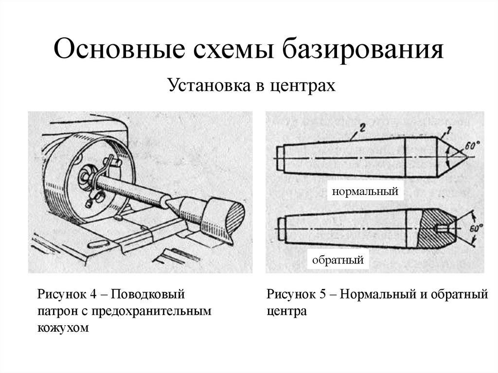 Основные схемы триггеров