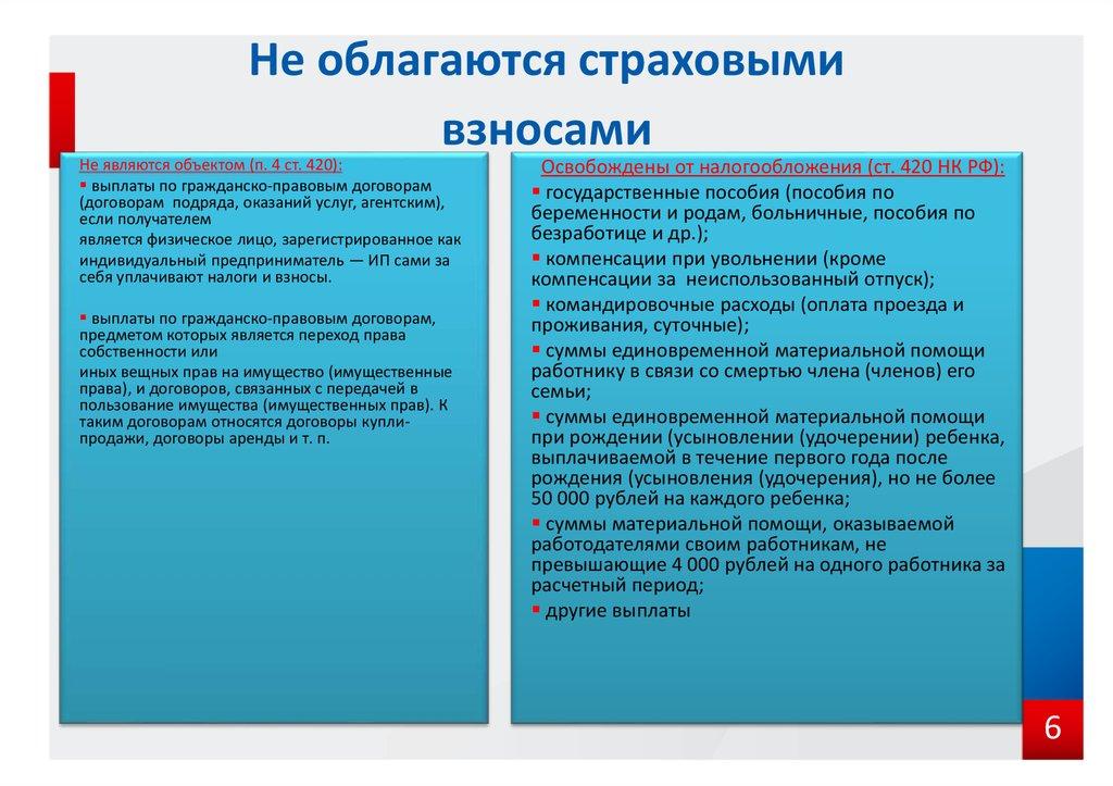 Иск о защите прав потребителей некачественные услуги выполненные платной стоматологией