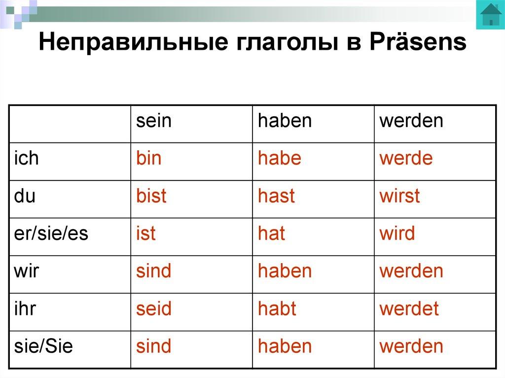 Неправильные глаголы немецкий в картинках