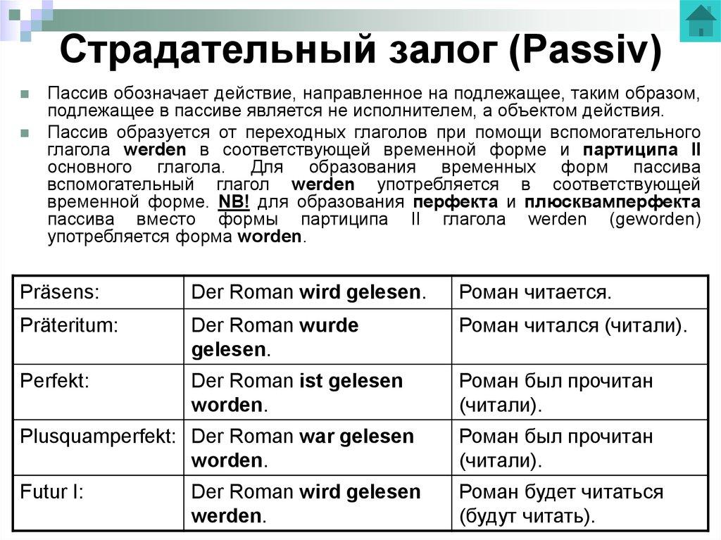 Глаголы не могут употребляться в passiv немецкий язык