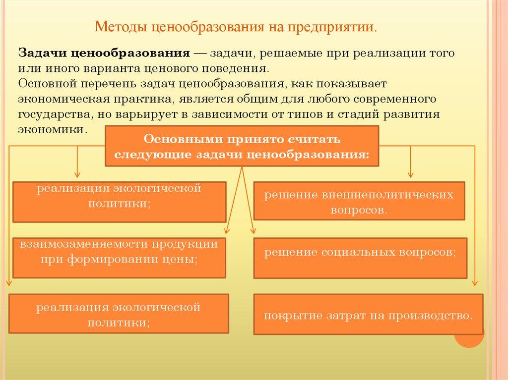 Онлайн решение задач по ценообразования пример решения задачи с помощью дерева решений