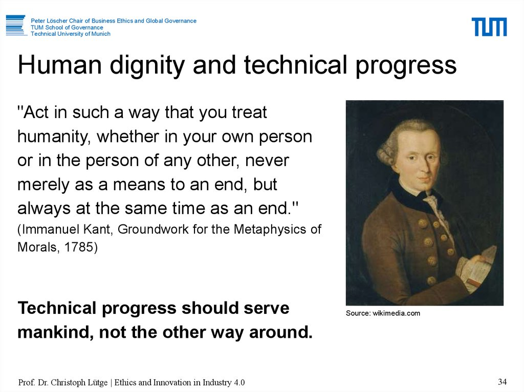 Human dignity and technical progress