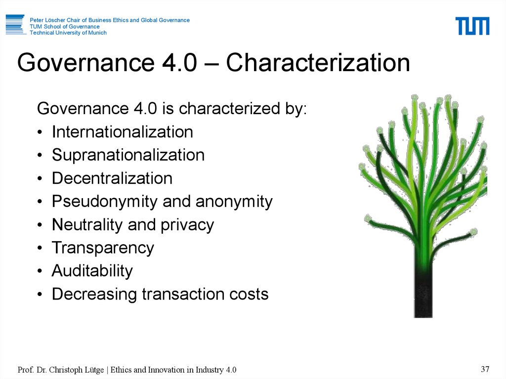 Governance 4.0 – Characterization