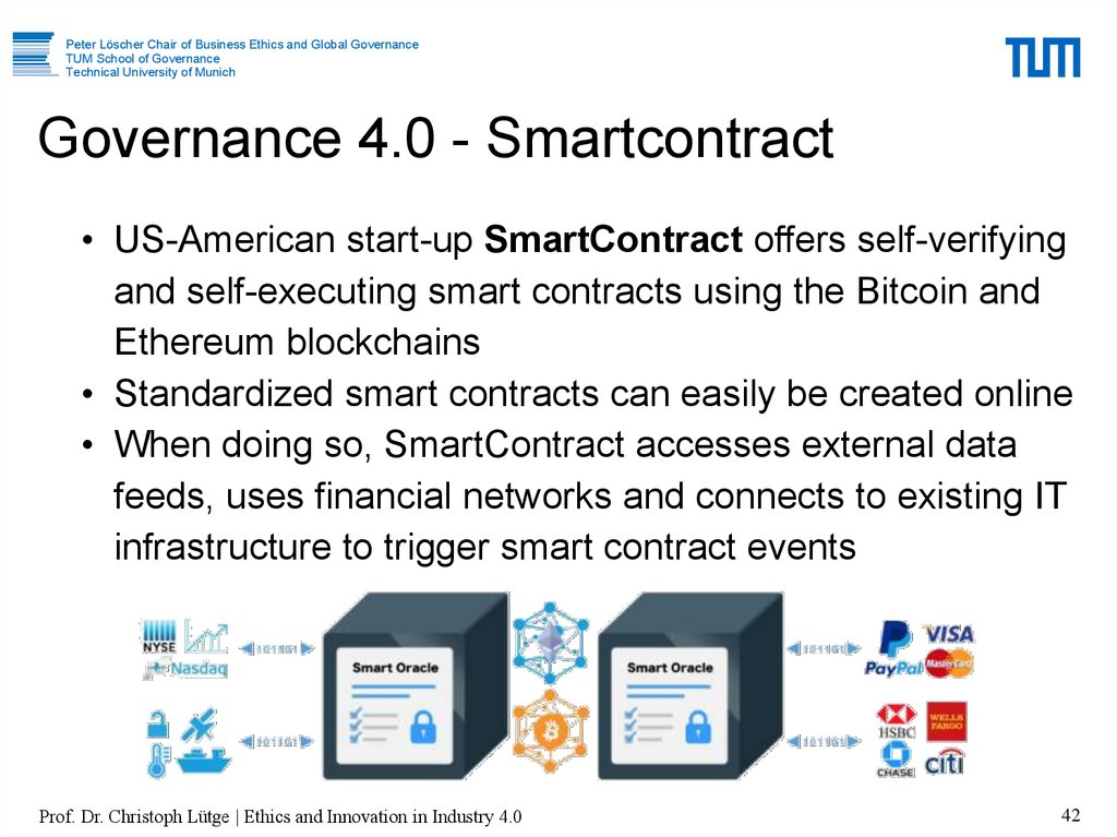 Governance 4.0 - Smartcontract