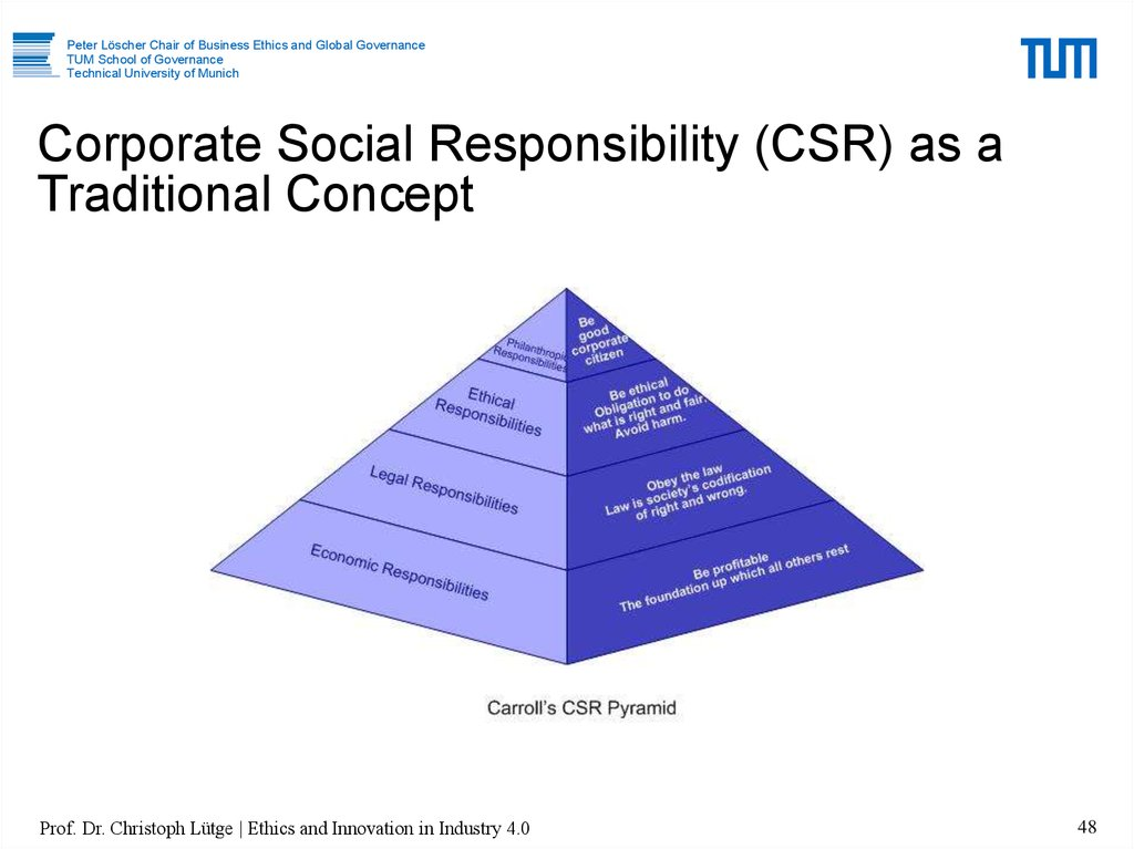 Corporate Social Responsibility (CSR) as a Traditional Concept