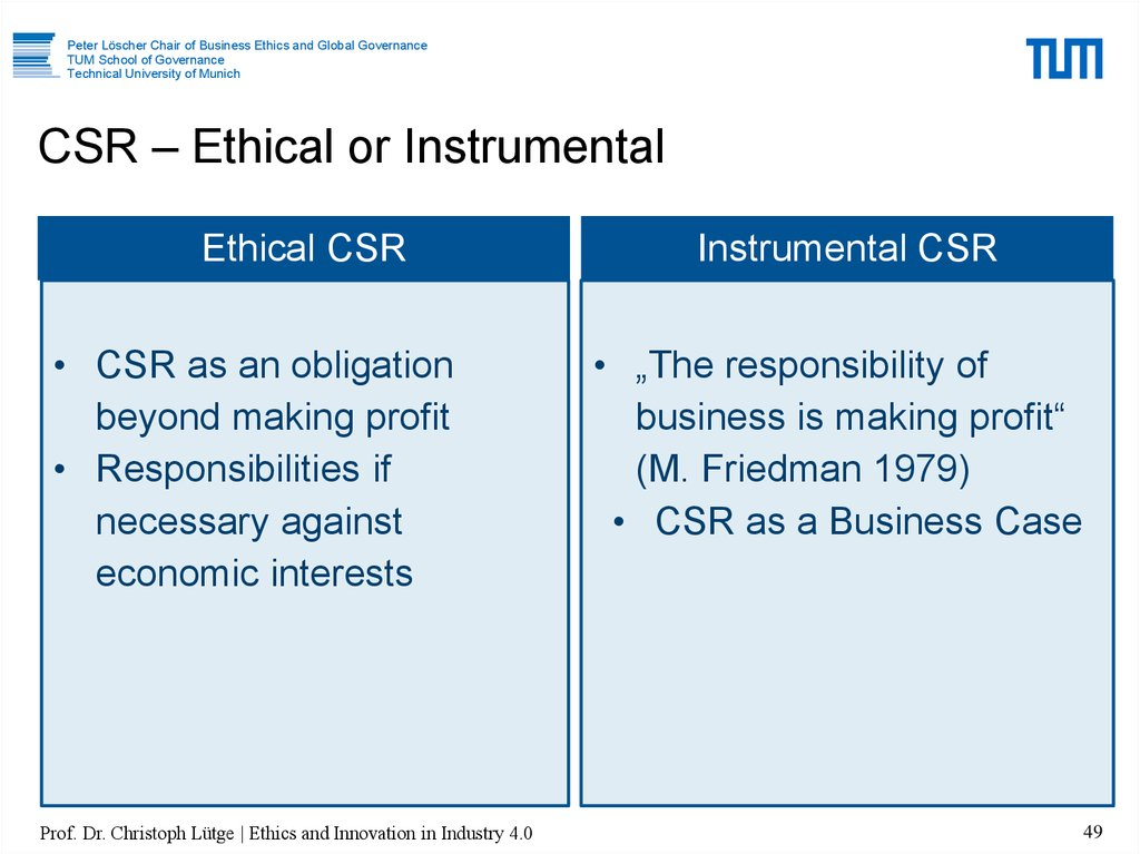 CSR – Ethical or Instrumental