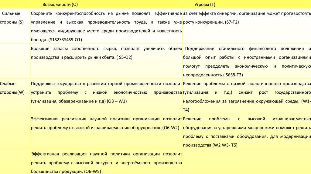 Стратегические и тактические решения в государственной организации реферат 9957