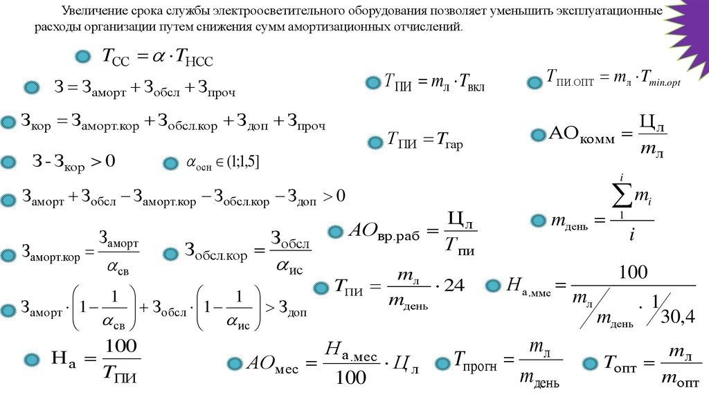 Кочемазов Презентация диссертации online presentation 11