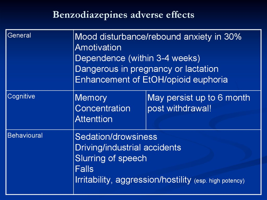 Benzodiazepines adverse effects