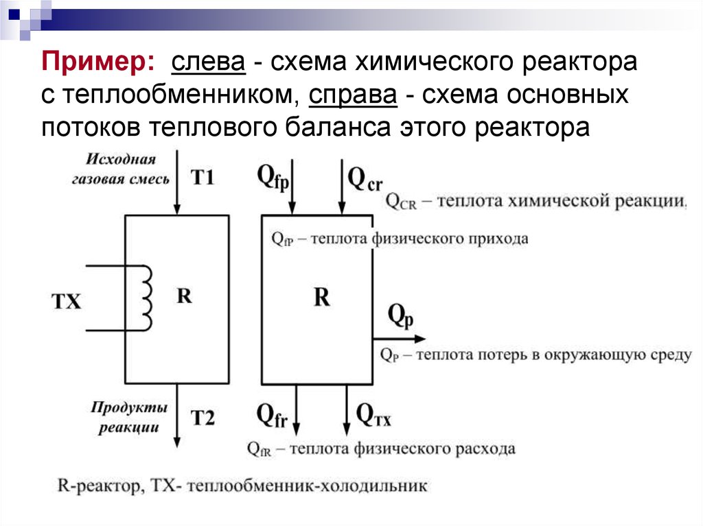Тепловой баланс теплообменника пример теплообменник om 611