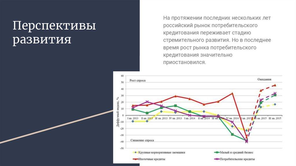 россельхозбанк кредиты для пенсионеров условия