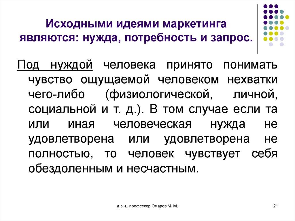 Исходные Идеи Маркетинга Шпаргалка