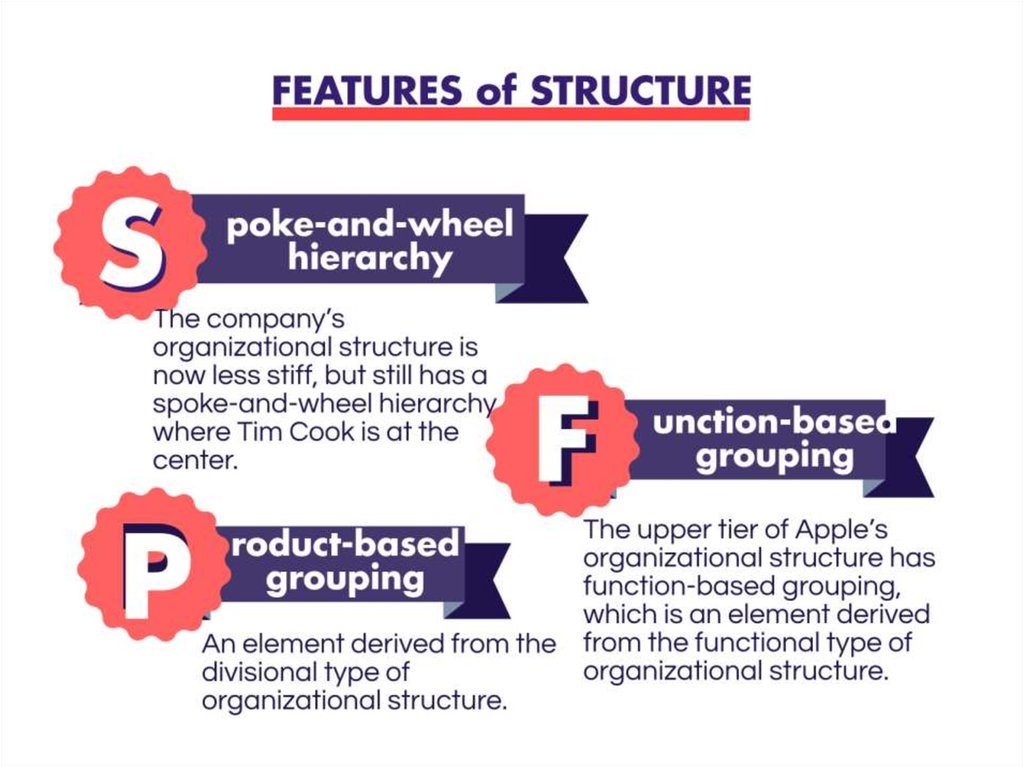 corporate restructuring at l t Definition of restructuring: bringing about a drastic or fundamental internal change that alters the relationships between different components or elements of an.