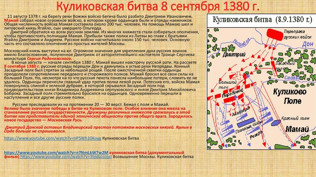 Куликовская битва кратко доклад фото