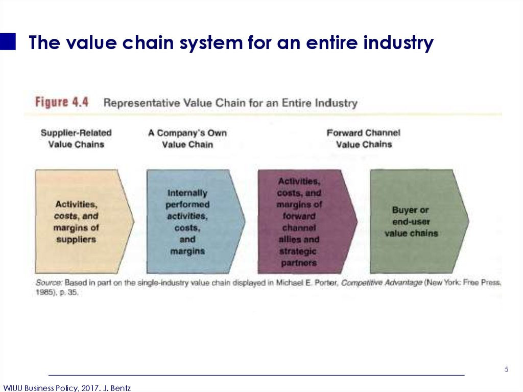 value chain analysis beverages industry Agro-industries/food and beverages value chain diagnostic study zeparu occasional research paper no2/2014 march 2014.