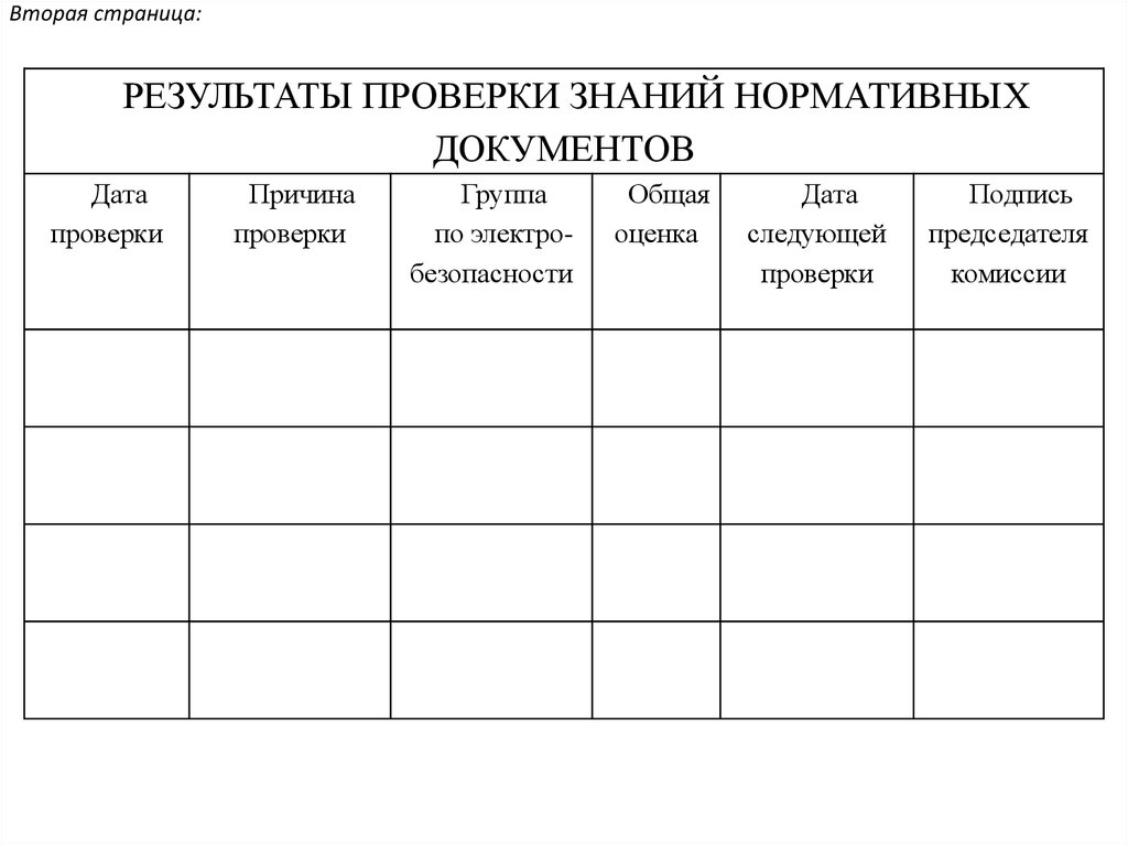 Дата следующей проверки знаний по электробезопасности плакат требования электробезопасности
