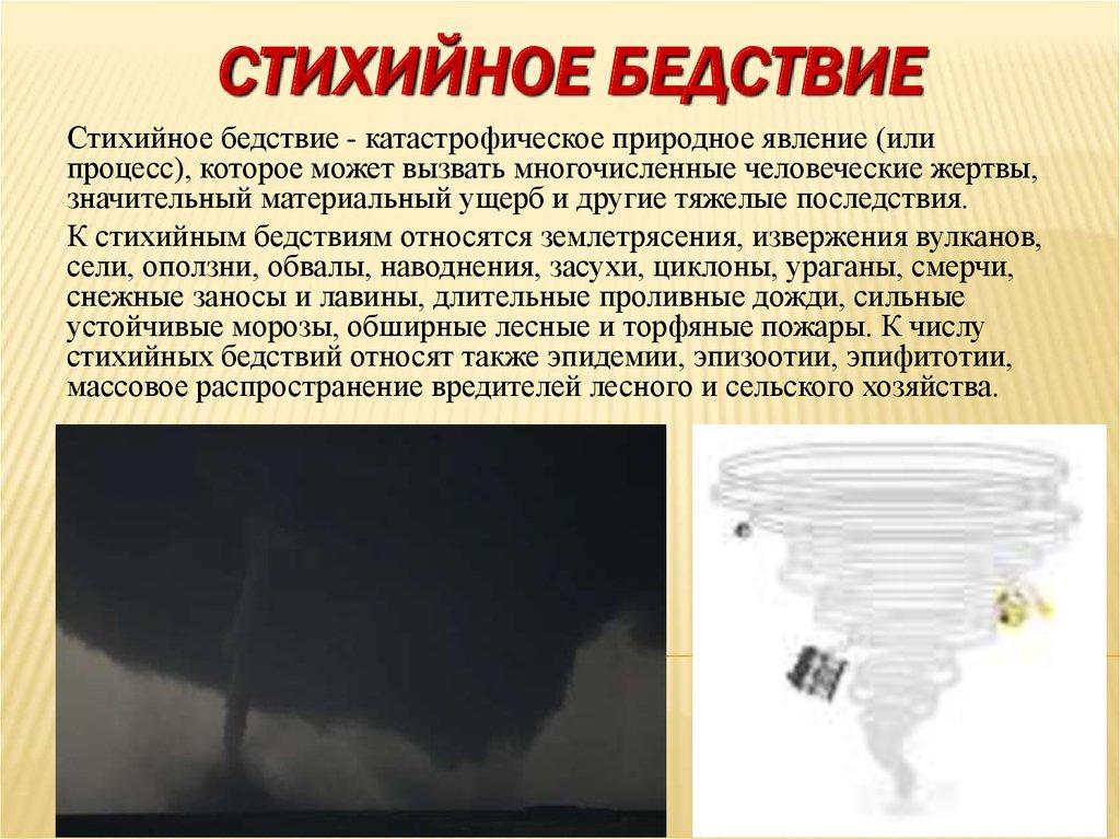 Сонник миллера стихийное бедствие