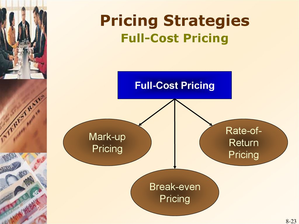 pricing strategy of lg Only chief outsider cmos provide c-level brand strategy consulting, market positioning work, and clear differentiation strategies for pricing optimization.