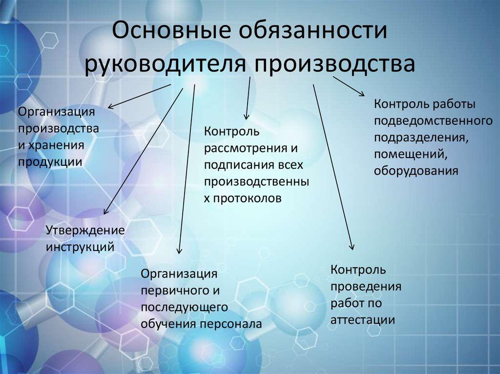 В среднем зарплата директора составляет 80 рублей в месяц.