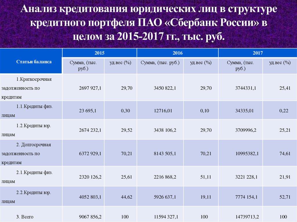 Мфо украины без лицензии взять займ