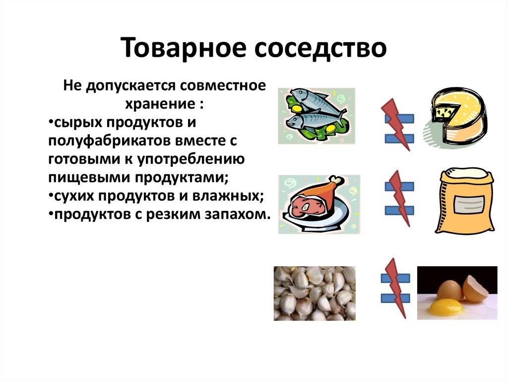 схема продуктов товарное соседство