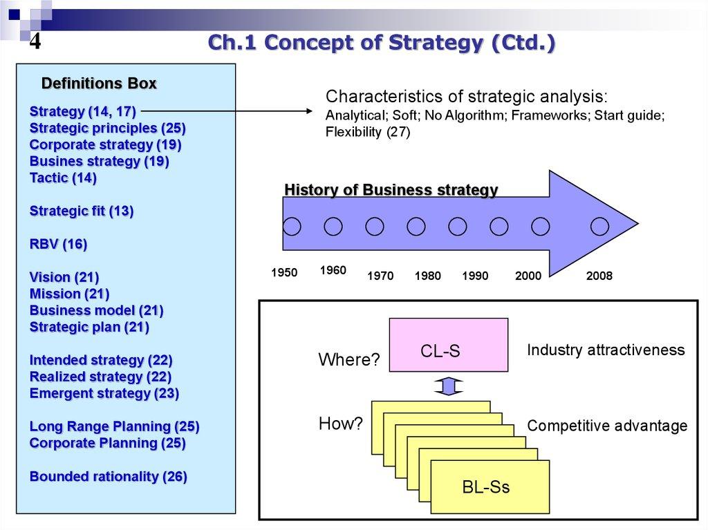 characteristics of strategic management ppt