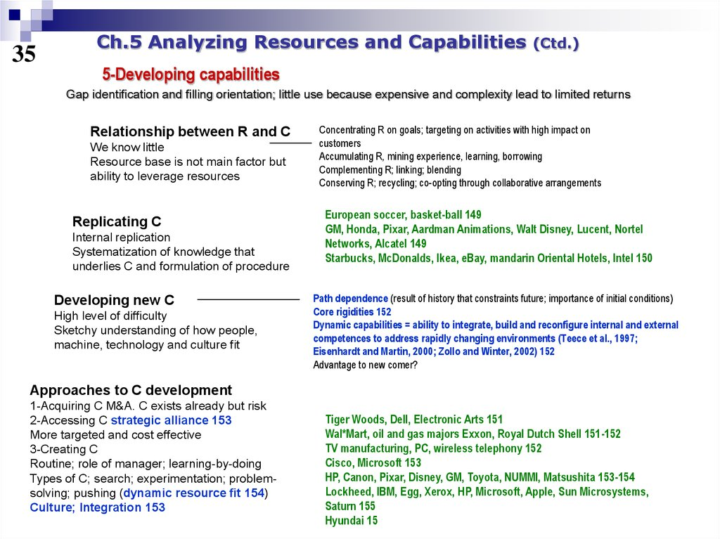 analysing resources and capabilities