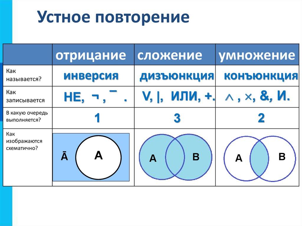 Конъюнкция и дизъюнкция решение задач задачи на олимпиаде по математике и решения