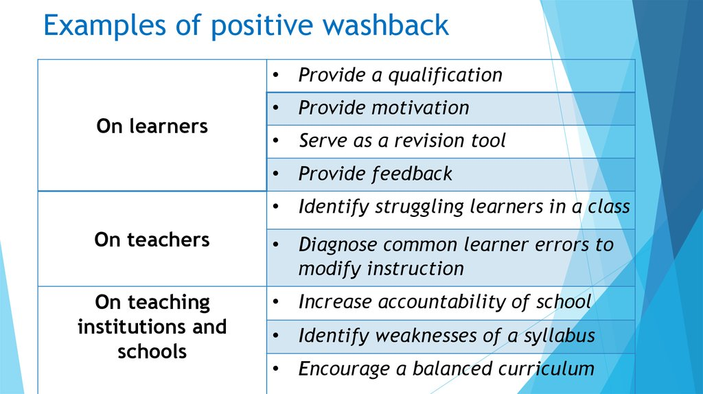 Examples of positive washback