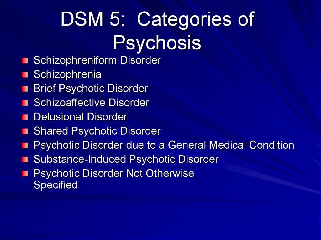 Psychosis - NCBI - NIH