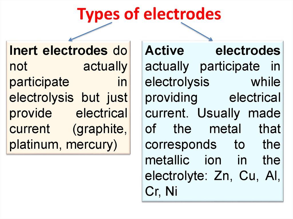 Types of electrodes