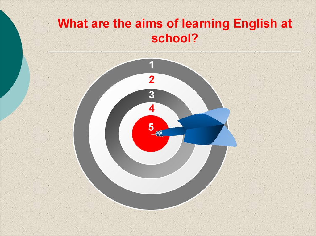 What are the aims of learning English at school?