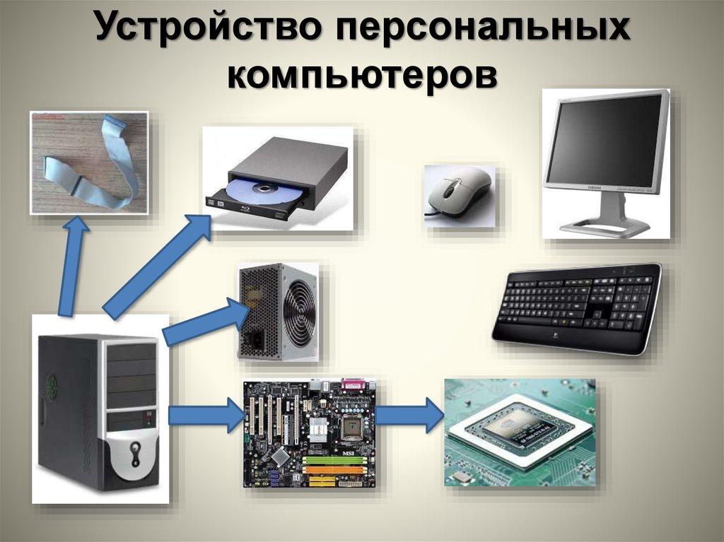 тема кибергот для песоонального компьютера