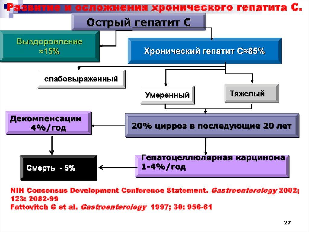 download Анализ пищевых продуктов : учебное пособие 2015