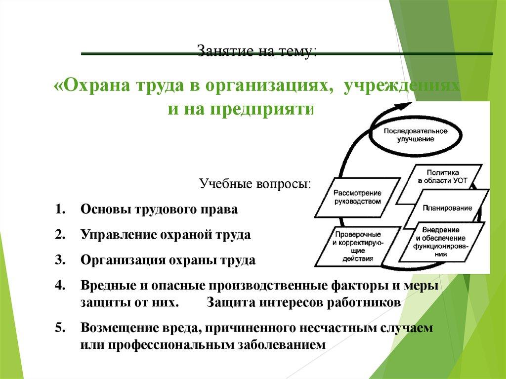 Компенсация вреда работнику при несоблюдении охраны труда