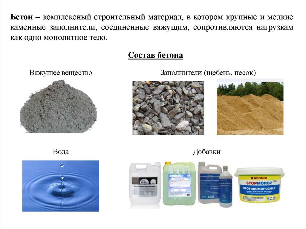 тело бетона