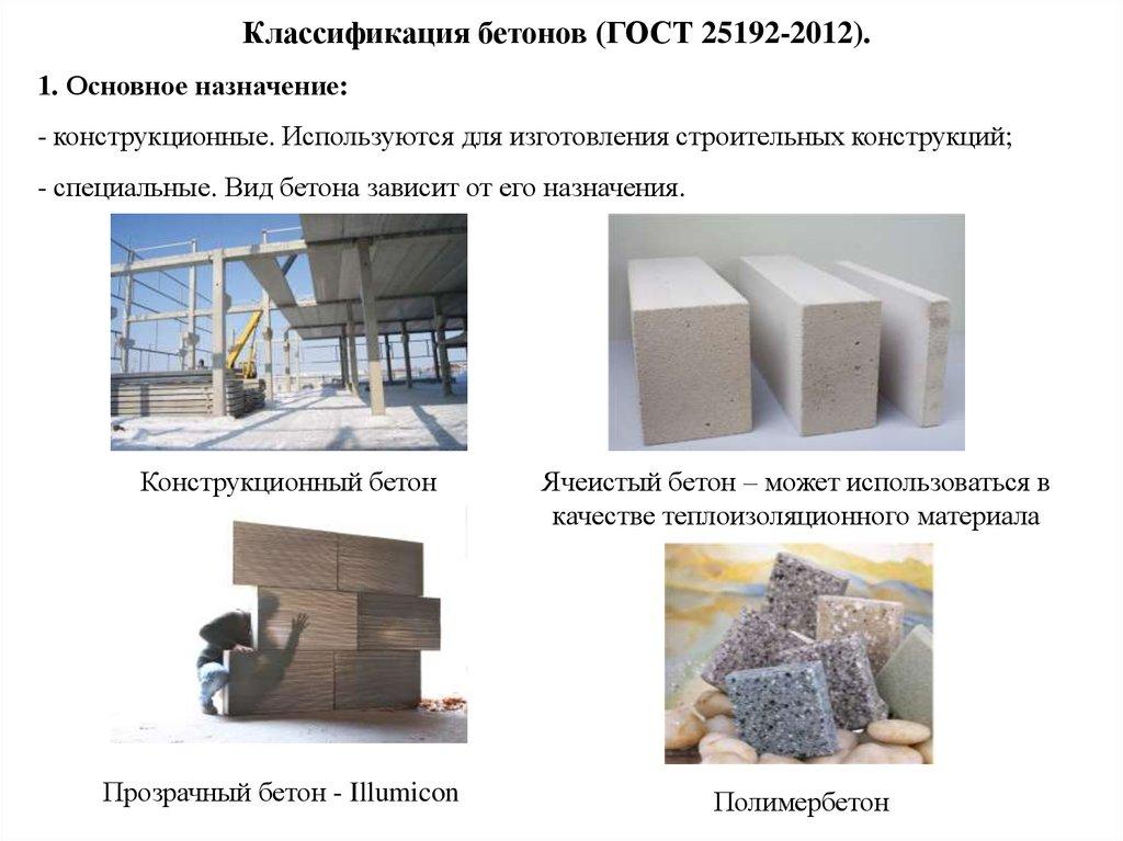 Назначения бетонов сертификат соответствия на цементный раствор м50