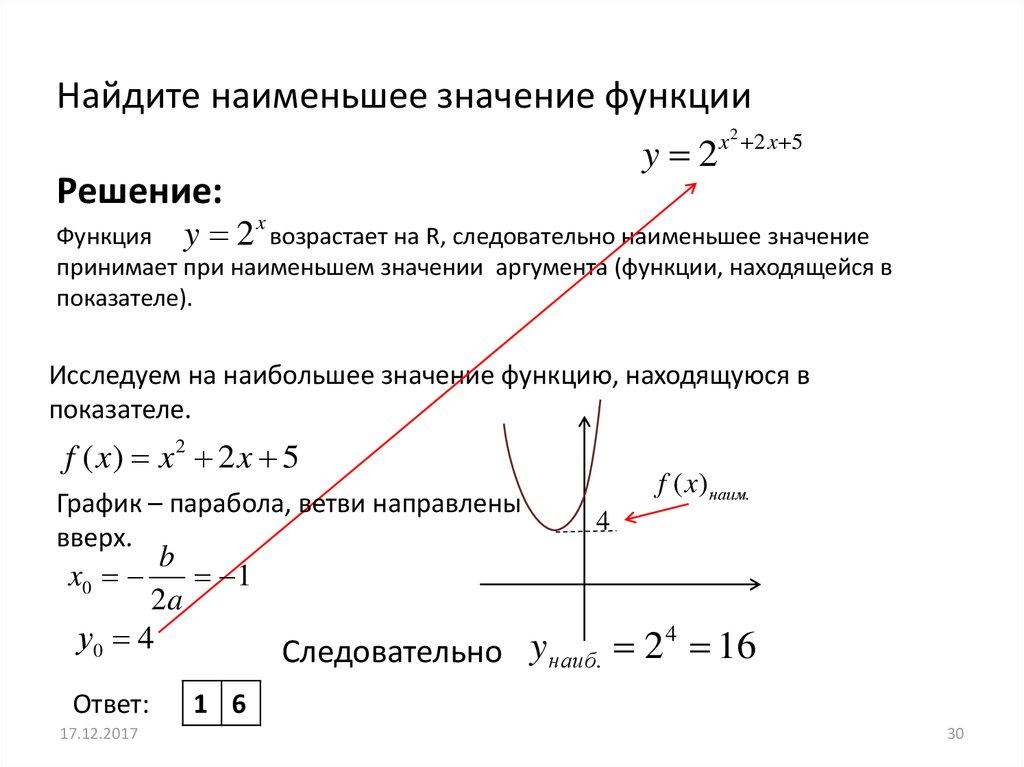 Найти наименьшее значение функции решебник