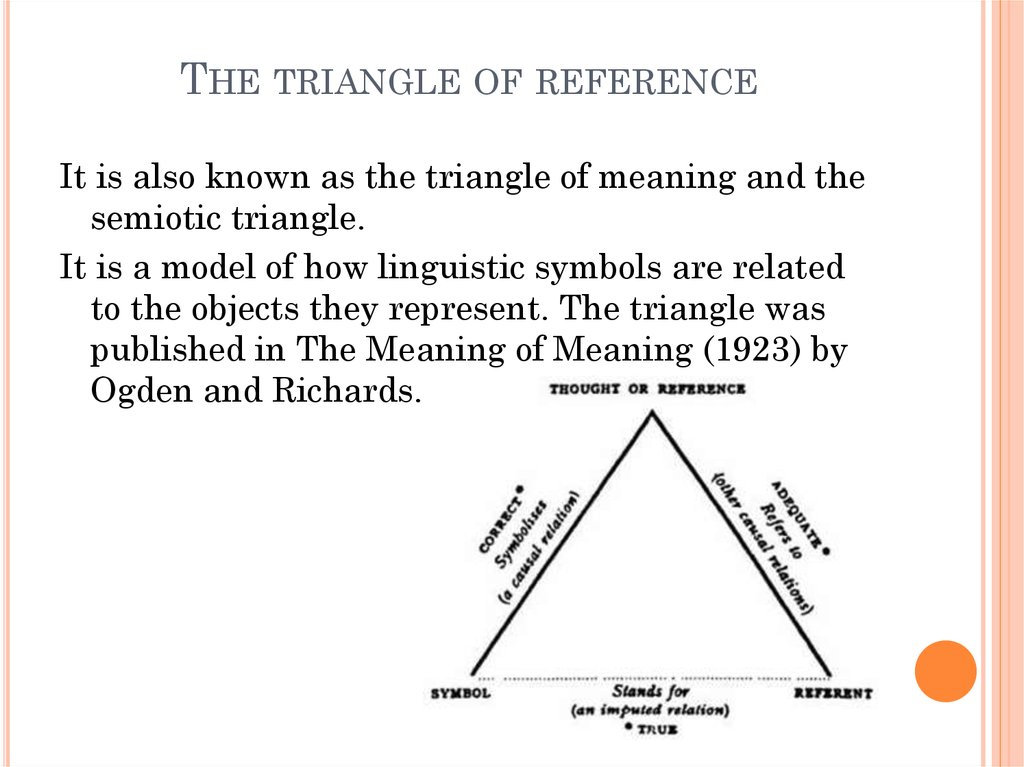 The triangle of reference