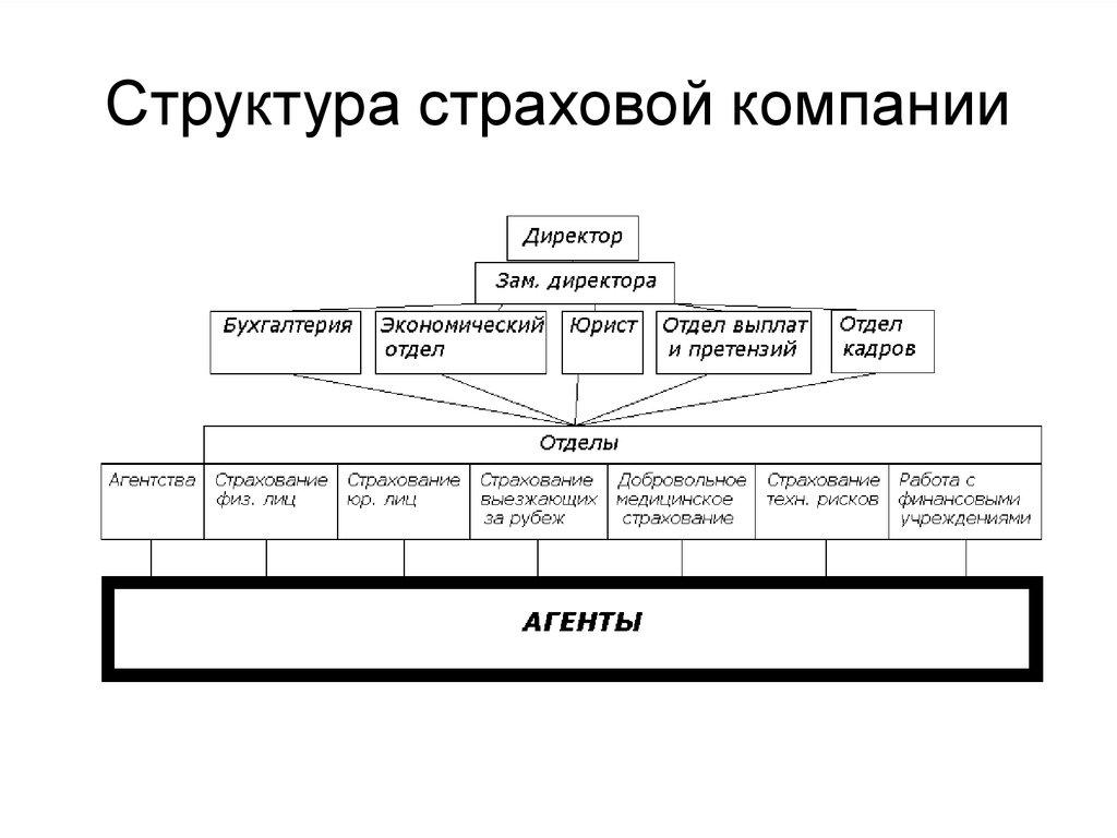 Сибирское здоровье в Минске Каталог и цены