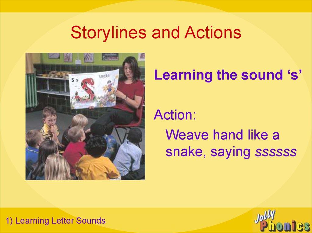 Jolly Phonics Leading The Teaching Of Literacy Online Presentation