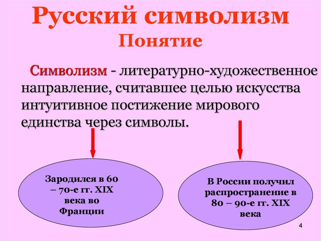 Реферат на тему символисты 230
