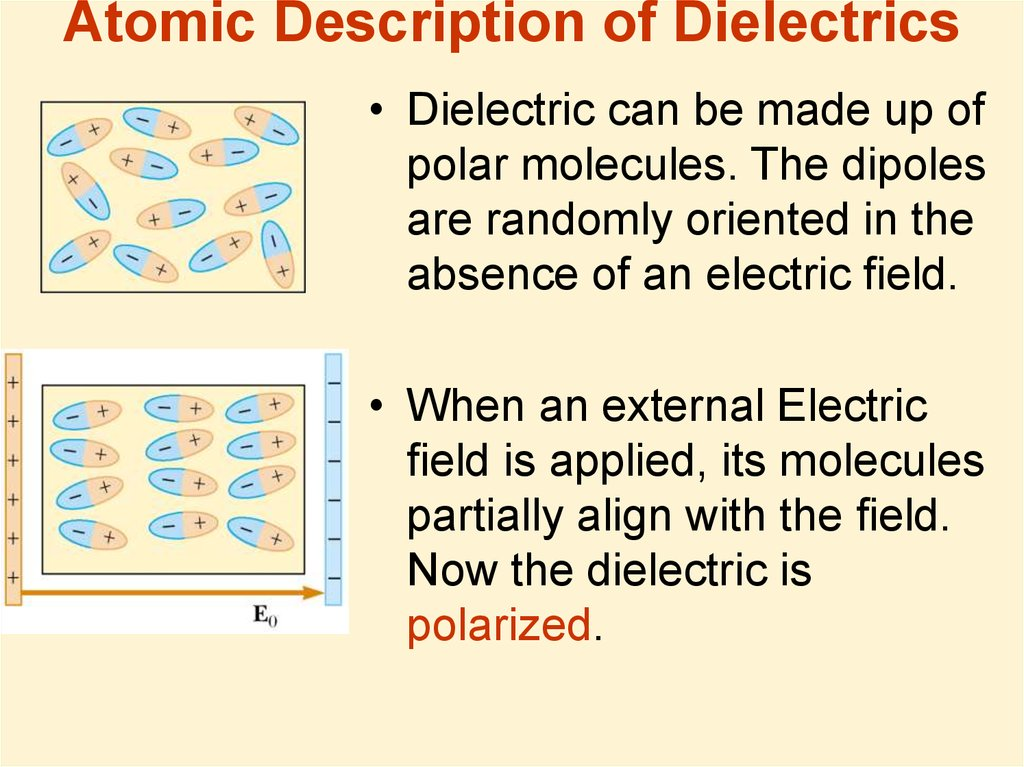 Atomic Description of Dielectrics