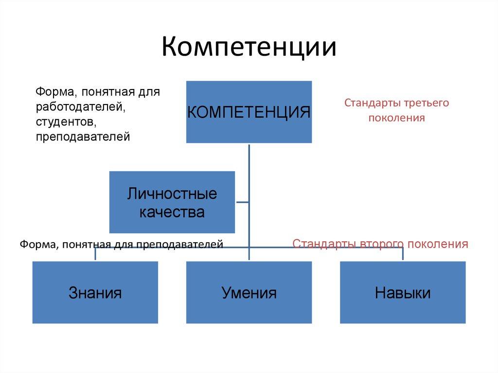 shop power system