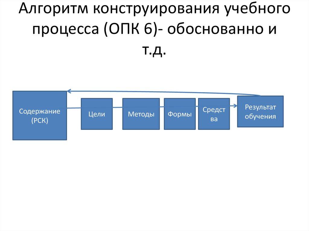 epub Non Melt Processible Fluoroplastics 2000