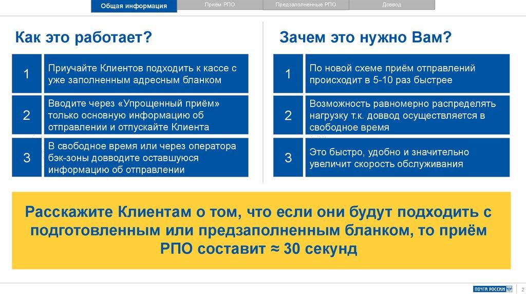 Информация о россии в схеме
