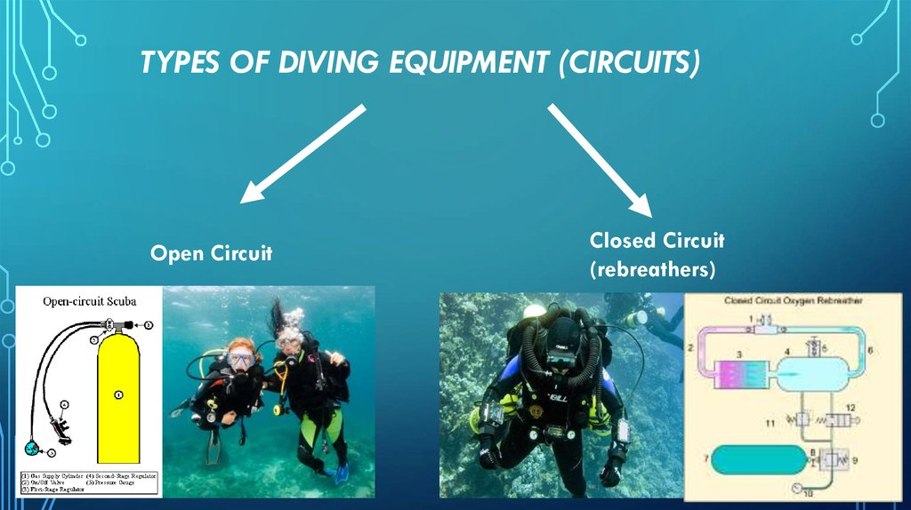 Types of diving equipment (circuits)